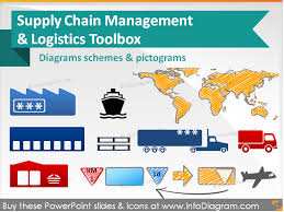 80 unique icons u0026 shapes for supply chain and logistics toolbox