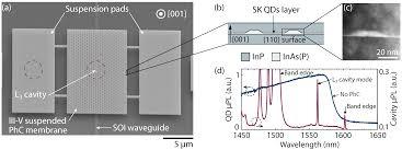 photonics free full text external control of dissipative