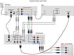 best home theater circuit diagram design ideas modern contemporary