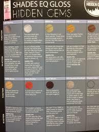redken shades eq hidden gems color techniques pinterest