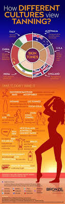 tanning culture around the world infographic portal