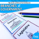 free government teaching resources u0026 lesson plans teachers pay