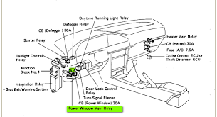 1999 toyota camry power window fuse location image details