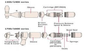 Delta Faucet Shower Repair Delta Faucet 1700 Series Cartridge