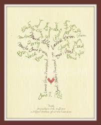 custom family tree typography 11x14