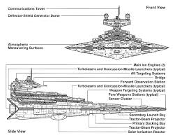 Star Wars Ship Floor Plans by Category Csa Starship Classes Wookieepedia Fandom Powered By Wikia