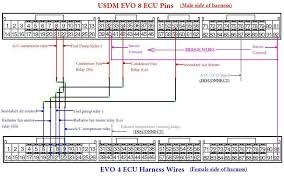 evo 8 wiring diagram diagram wiring diagrams for diy car repairs