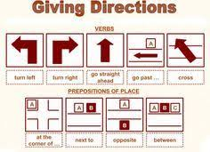 best 25 give directions ideas on pinterest group ice breaker