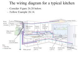 kitchen wiring diagram u2013 wiring diagram u2013 readingrat net