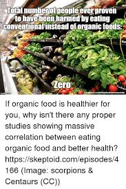 Organic Food Meme - 25 best memes about organic food organic food memes