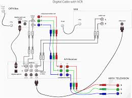 cable tv diagram cable tv network diagram u2022 wiring diagram