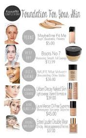 What Is Considered Light Skinned Find Your Perfect Foundation Perfect Foundation Sensitive Skin