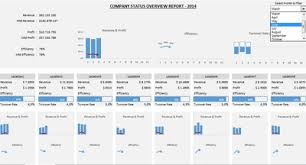 Kpi Report Template Excel Production Kpi Dashboard Beat Excel