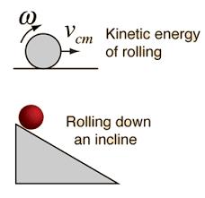 rotation and work energy principle