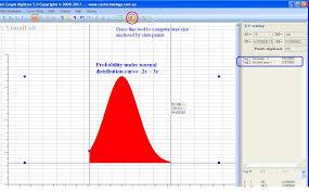 visuallab universal computational math software dcs dsc curve