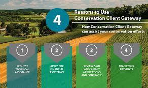 Government Gateway Help Desk Number Conservation Client Gateway Nrcs