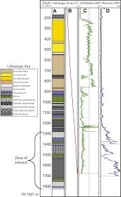 geology and in situ stress of the mh 2 borehole idaho usa