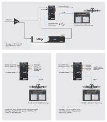 detour ross video production switchers apc servers cgs