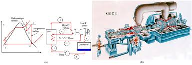 cogeneration power desalting plants using gas turbine combined