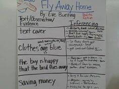fly away home lesson plan a true compare contrast lesson for fly away home and the can man a