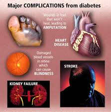 3 4 million or 14 9 malaysians are diabetics