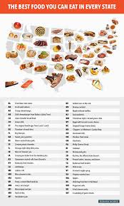 Usa Carry Map by The Best Food You Can Eat In Every State Food Road Trips And 50
