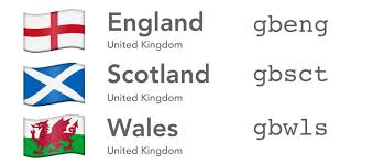 Country Flags England Emoji Flags Approved For England Scotland Wales