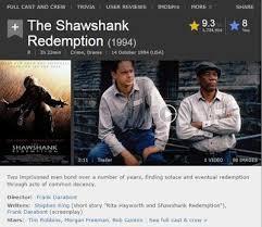 Film Terbaik Versi On The Spot | 50 film terbaik sepanjang masa versi imdb movie pinterest