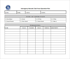 16 operational plan templates free sample example format