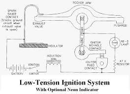 lt ignition system