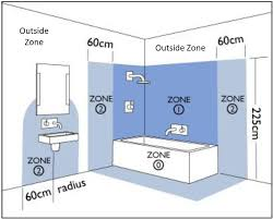 Bathroom Lighting Regulations 30 Simple Bathroom Lighting Eyagci