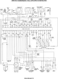 jeep xj wiring diagram 1994 wiring diagrams instruction