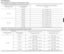 a c system pressure u0026 condenser fan nissan armada forum armada