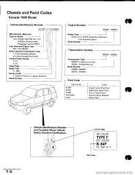 engine honda cr v 2000 rd1 rd3 1 g workshop manual