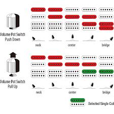 ibanez gio gsa 60 wiring diagram wiring diagrams
