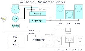 multi use audio system diagram