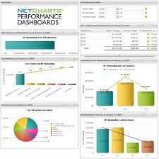 accounts receivable report template gallery of dashboard exles data visualizations visual mining