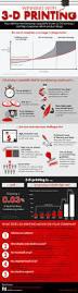 Home Design 3d 9apps 39 Best 3d Printing Literature Images On Pinterest Printers 3d