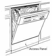 Dishwasher Leaks Water Generic Dishwasher The Appliance Clinic