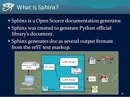html themes sphinx sphinx autodoc automated api documentation pycon apac 2015 in tai