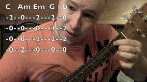sweater weather guitar chords sweater weather ukulele lesson the neighbourhood todd
