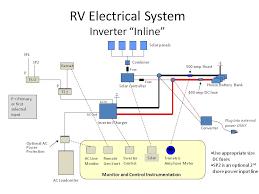 rv power converter wiring diagrams wiring diagram simonand