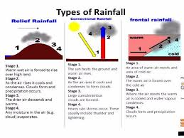 year 8 ks3 geography weather and climate 1 introduction with