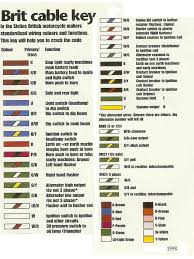 nissan wiring diagram color codes nissan free printable wiring