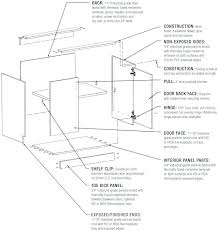 how tall are kitchen cabinets cabinet toe kick dimensions click to enlarge standard kitchen