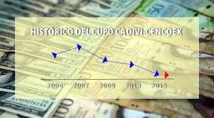 cupos electronico 2016 evolución histórica del cupo cadivi cencoex 2004 2016 venelogía