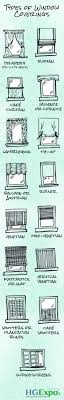 Windows Types Decorating Windows Need Clothes Here Are Some Of Our Window Experts