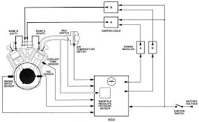 jaguar xj6 engine vacuum diagram volvo 760 vacuum diagram wiring