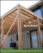 Design Your Own Deck Home Depot Best 25 Raised Deck Ideas On Pinterest Decking Ideas Hardwood