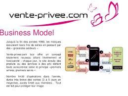 vente priv si e social stratégie digitale de vente privée
